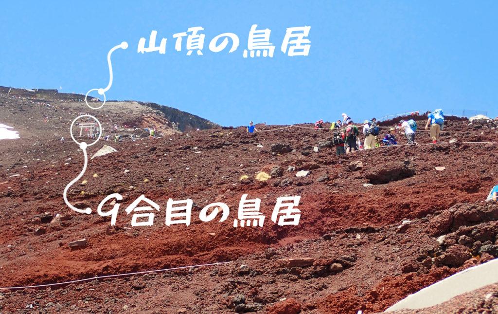 富士山9合目・山頂鳥居