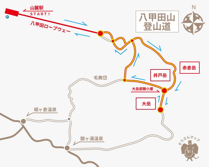 八甲田山夏登山コース