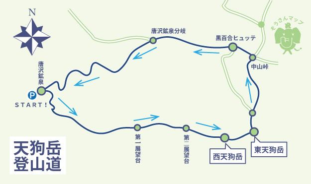 西天狗岳・東天狗岳登山ルート地図